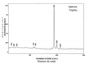 Triplite (FTR)