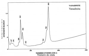 Vanadinite (FTR)