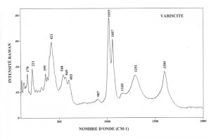 Variscite (FTR)