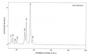 Wulfenite (FTR)