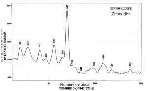 Zinwaldite (FTR)